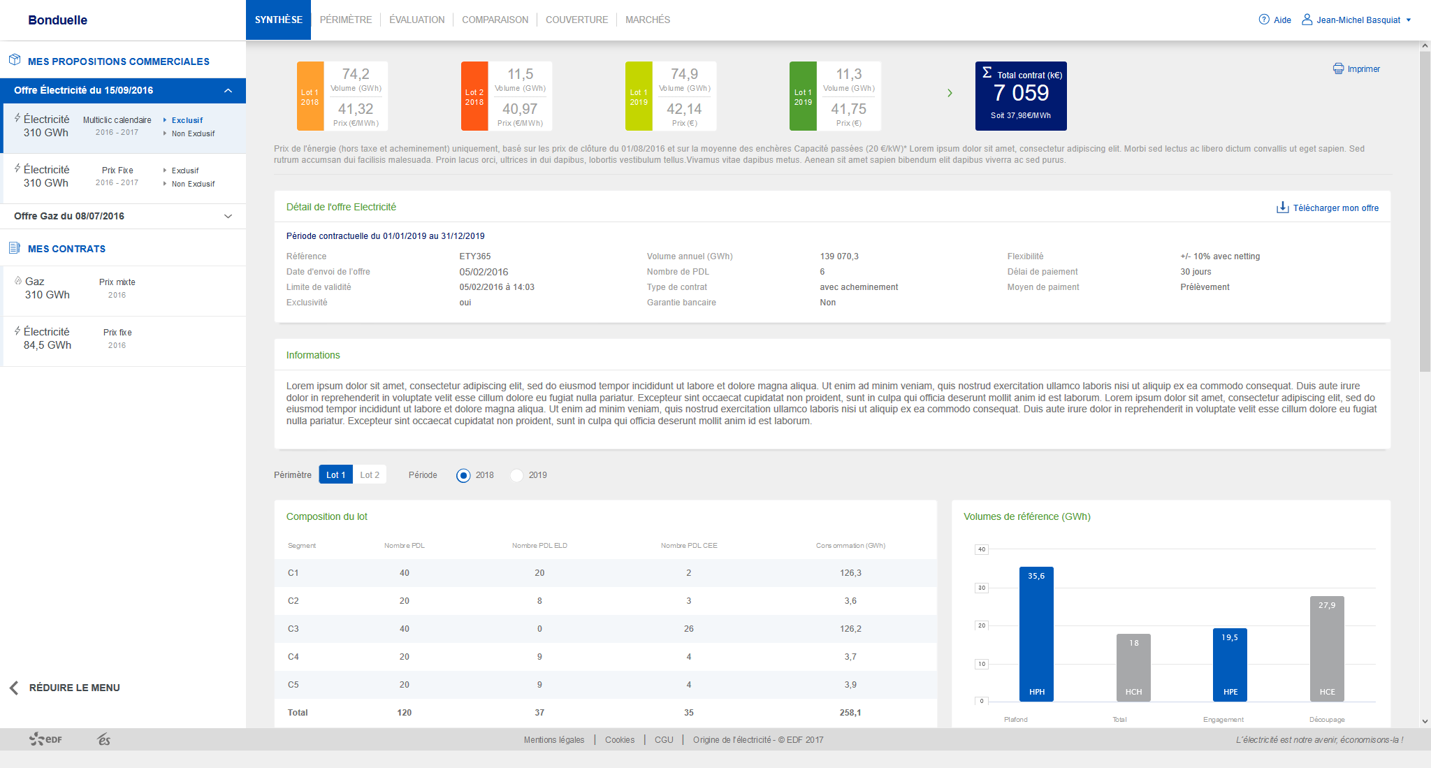 Dashboard projet EDF Business Board